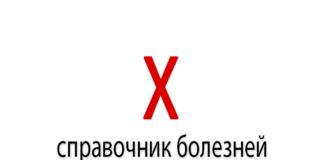 Справочник болезней на букву - Х
