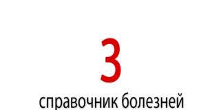 Справочник болезней на букву - З