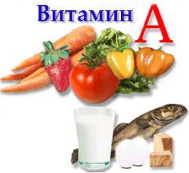 Витамин А (Ретинол). Описание, источники и функции витамина А