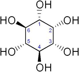 Формула инозитола (инозита)