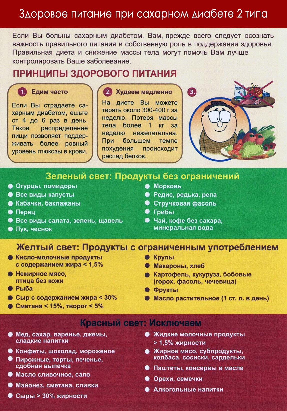 Высокобелковая Диета Для Диабетиков.