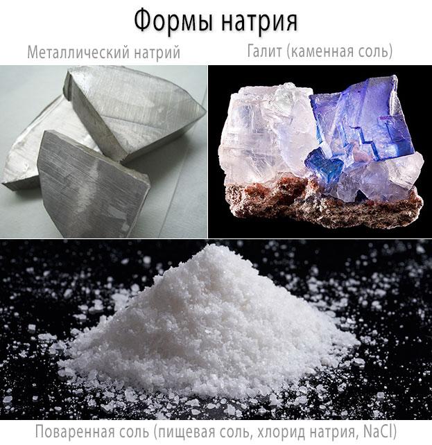 Формы натрия - металл, галит, поваренная соль